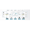 理邦Smart-ECG-Net心电数据管理系统软件